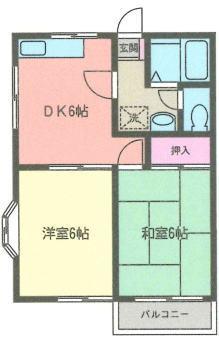 大倉山 徒歩19分 2階 2DK 賃貸アパート