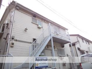 アットホーム大和田 賃貸アパート