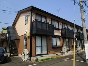 第3藤田コーポ 賃貸アパート