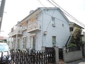 グリーンヒル 29 賃貸アパート