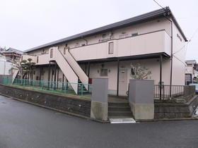 太田レジデンスB棟 賃貸アパート