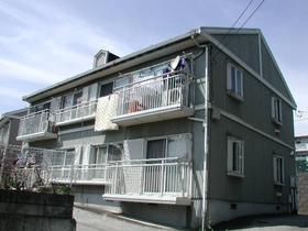 サンステージB 賃貸アパート