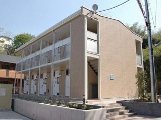 レオパレスコーワ21 賃貸アパート