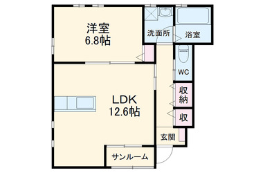 伊奈中央 徒歩3分 1階 1LDK 賃貸アパート